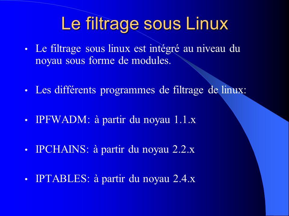 Le filtrage sous Linux Le filtrage sous linux est intégré au niveau du noyau sous forme de modules. Les différents programmes de filtrage de linux: IP