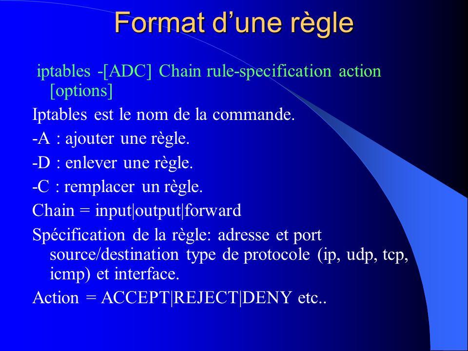 Format dune règle iptables -[ADC] Chain rule-specification action [options] Iptables est le nom de la commande. -A : ajouter une règle. -D : enlever u