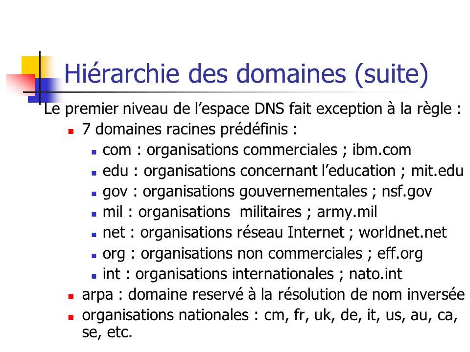 Hiérarchie des domaines (suite) Le premier niveau de lespace DNS fait exception à la règle : 7 domaines racines prédéfinis : com : organisations comme
