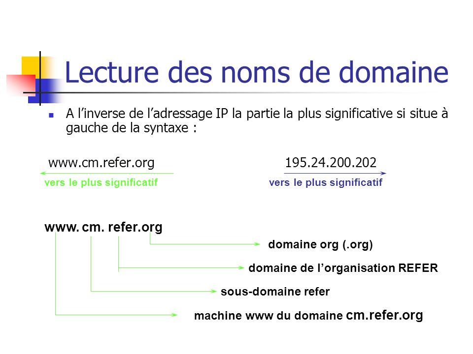 Lecture des noms de domaine A linverse de ladressage IP la partie la plus significative si situe à gauche de la syntaxe : www.cm.refer.org 195.24.200.