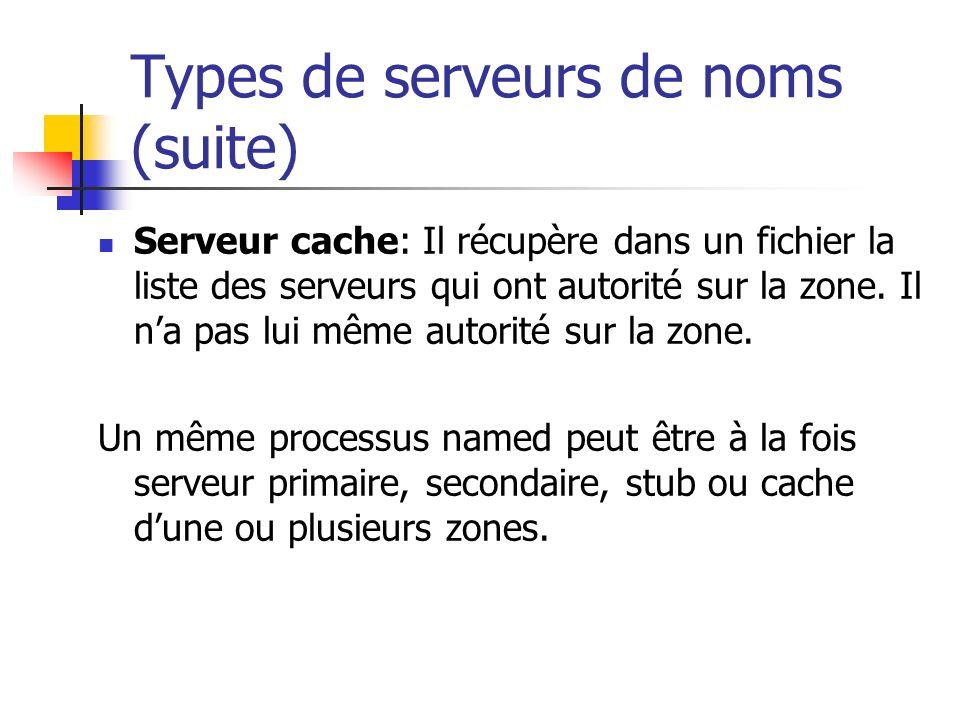 Types de serveurs de noms (suite) Serveur cache: Il récupère dans un fichier la liste des serveurs qui ont autorité sur la zone. Il na pas lui même au