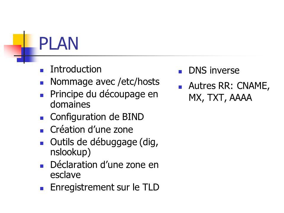 PLAN Introduction Nommage avec /etc/hosts Principe du découpage en domaines Configuration de BIND Création dune zone Outils de débuggage (dig, nslooku
