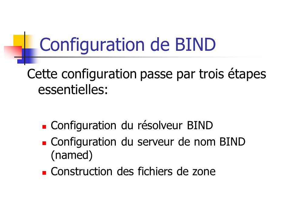 Configuration de BIND Cette configuration passe par trois étapes essentielles: Configuration du résolveur BIND Configuration du serveur de nom BIND (n