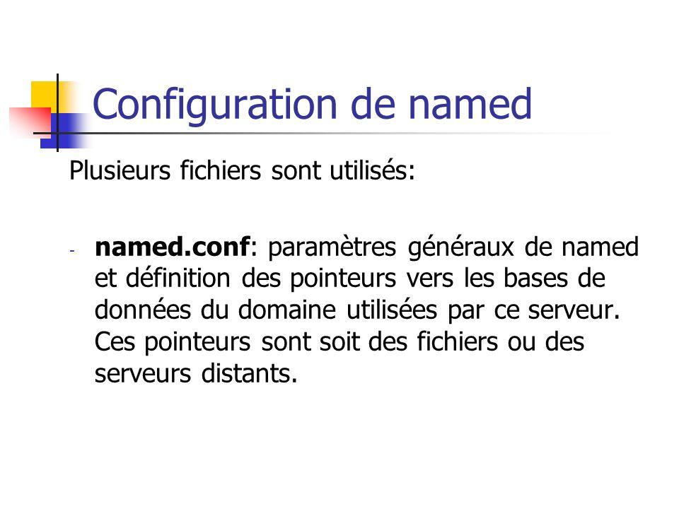 Configuration de named Plusieurs fichiers sont utilisés: - named.conf: paramètres généraux de named et définition des pointeurs vers les bases de donn