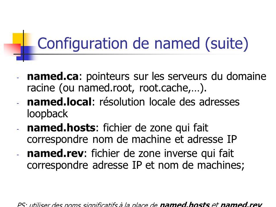 Configuration de named (suite) - named.ca: pointeurs sur les serveurs du domaine racine (ou named.root, root.cache,…). - named.local: résolution local
