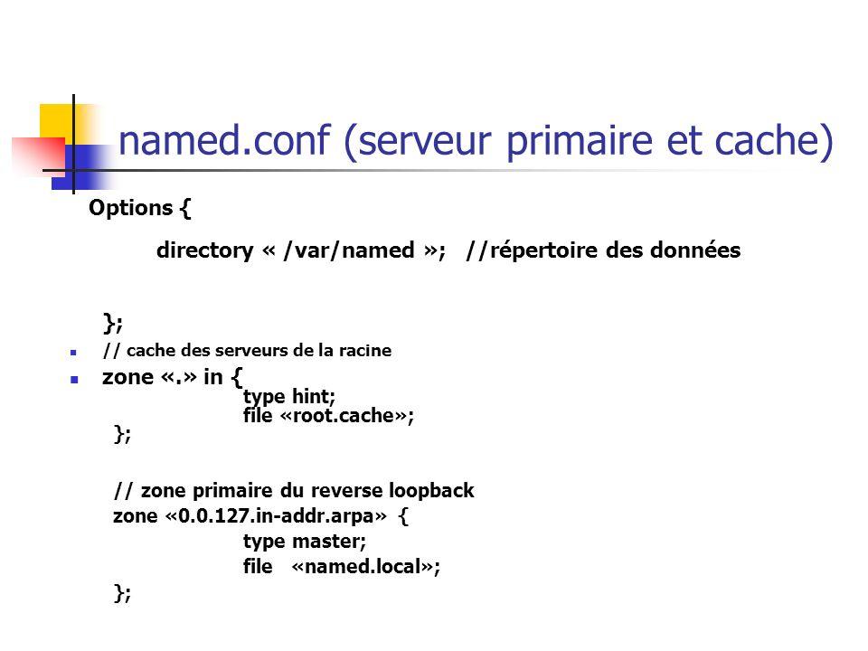 named.conf (serveur primaire et cache) Options { directory « /var/named »; //répertoire des données }; // cache des serveurs de la racine zone «.» in