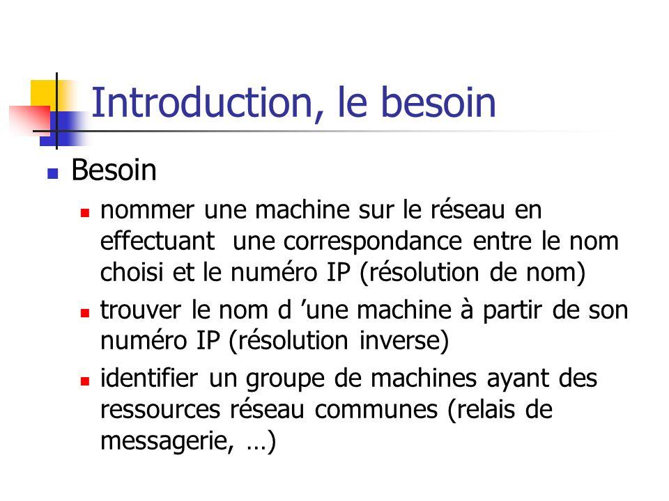 Introduction, le besoin Besoin nommer une machine sur le réseau en effectuant une correspondance entre le nom choisi et le numéro IP (résolution de no