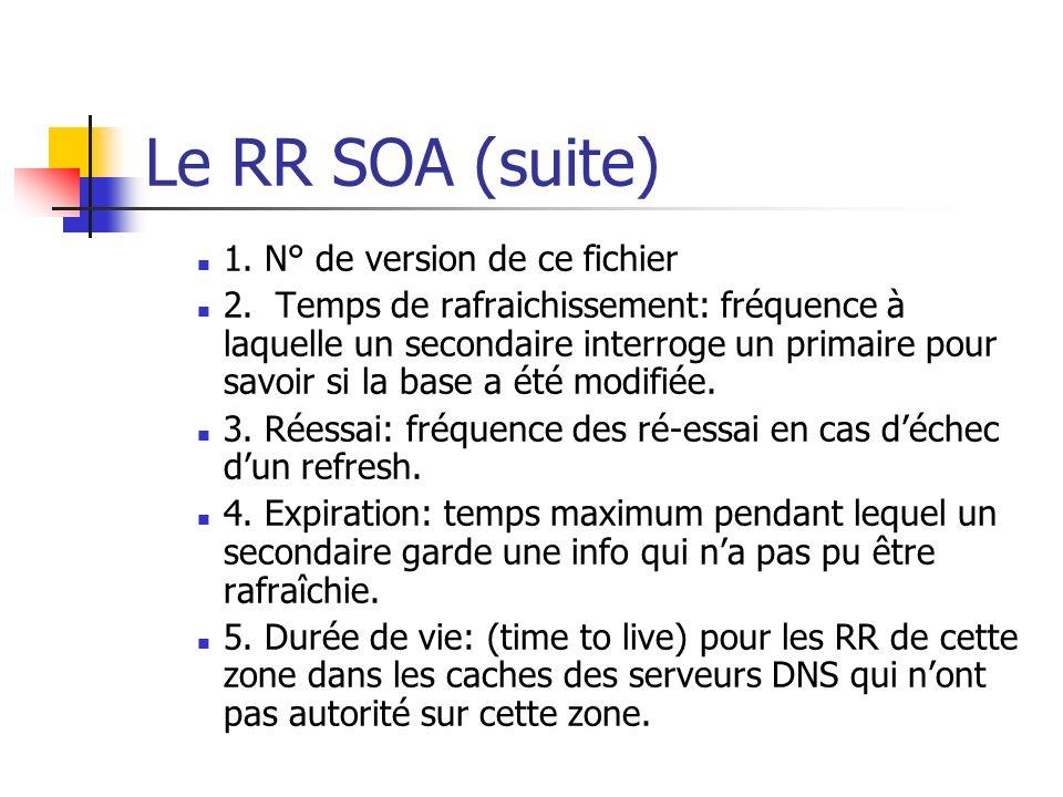 Le RR SOA (suite) 1. N° de version de ce fichier 2. Temps de rafraichissement: fréquence à laquelle un secondaire interroge un primaire pour savoir si