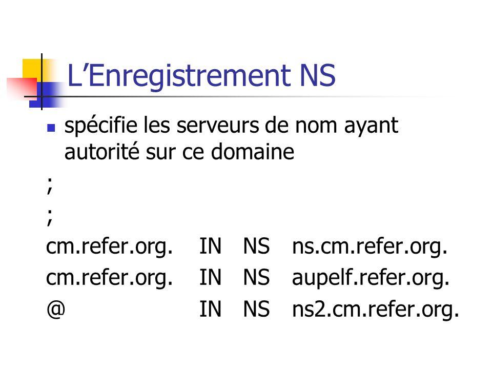 LEnregistrement NS spécifie les serveurs de nom ayant autorité sur ce domaine ; cm.refer.org. INNSns.cm.refer.org. cm.refer.org. INNSaupelf.refer.org.
