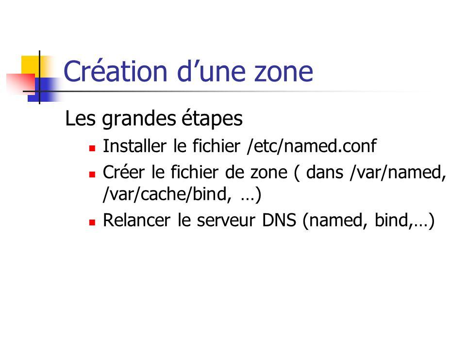 Création dune zone Les grandes étapes Installer le fichier /etc/named.conf Créer le fichier de zone ( dans /var/named, /var/cache/bind, …) Relancer le