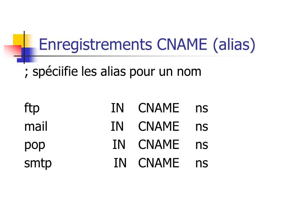Enregistrements CNAME (alias) ; spéciifie les alias pour un nom ftp INCNAMEns mail INCNAMEns pop INCNAMEns smtp INCNAMEns