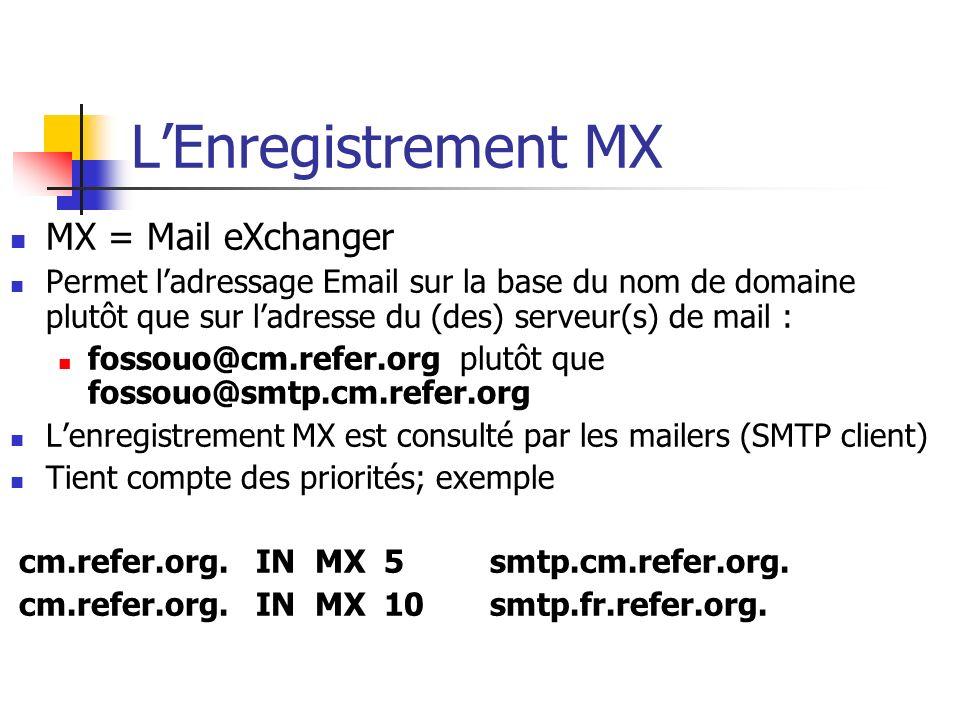 LEnregistrement MX MX = Mail eXchanger Permet ladressage Email sur la base du nom de domaine plutôt que sur ladresse du (des) serveur(s) de mail : fos