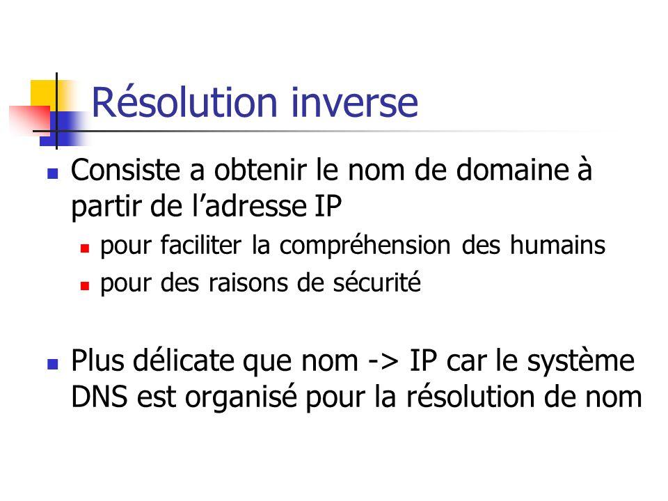 Résolution inverse Consiste a obtenir le nom de domaine à partir de ladresse IP pour faciliter la compréhension des humains pour des raisons de sécuri
