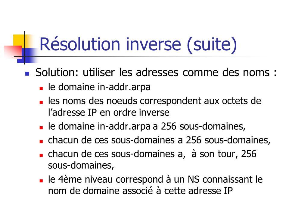 Résolution inverse (suite) Solution: utiliser les adresses comme des noms : le domaine in-addr.arpa les noms des noeuds correspondent aux octets de la