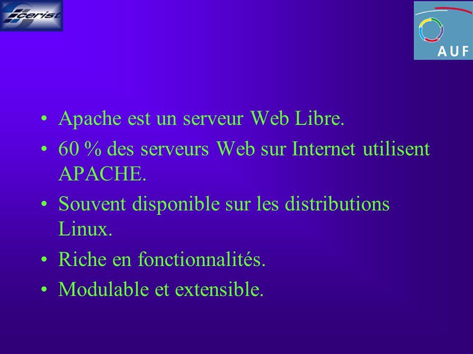 Apache est un serveur Web Libre. 60 % des serveurs Web sur Internet utilisent APACHE.