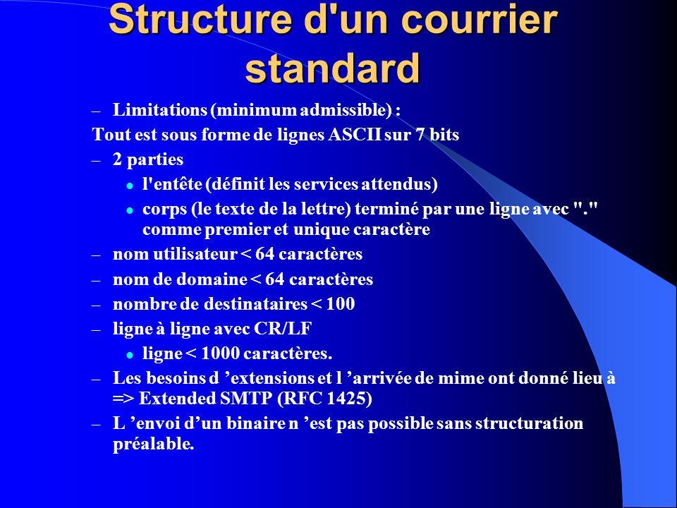 Structure d'un courrier standard – Limitations (minimum admissible) : Tout est sous forme de lignes ASCII sur 7 bits – 2 parties l'entête (définit les
