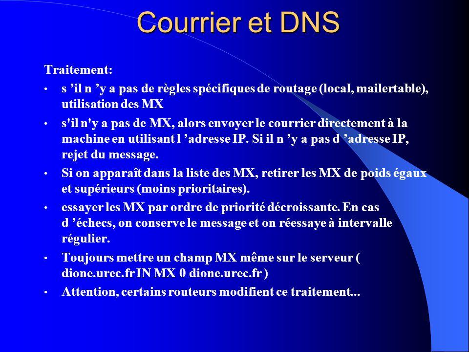 Courrier et DNS Traitement: s il n y a pas de règles spécifiques de routage (local, mailertable), utilisation des MX s'il n'y a pas de MX, alors envoy