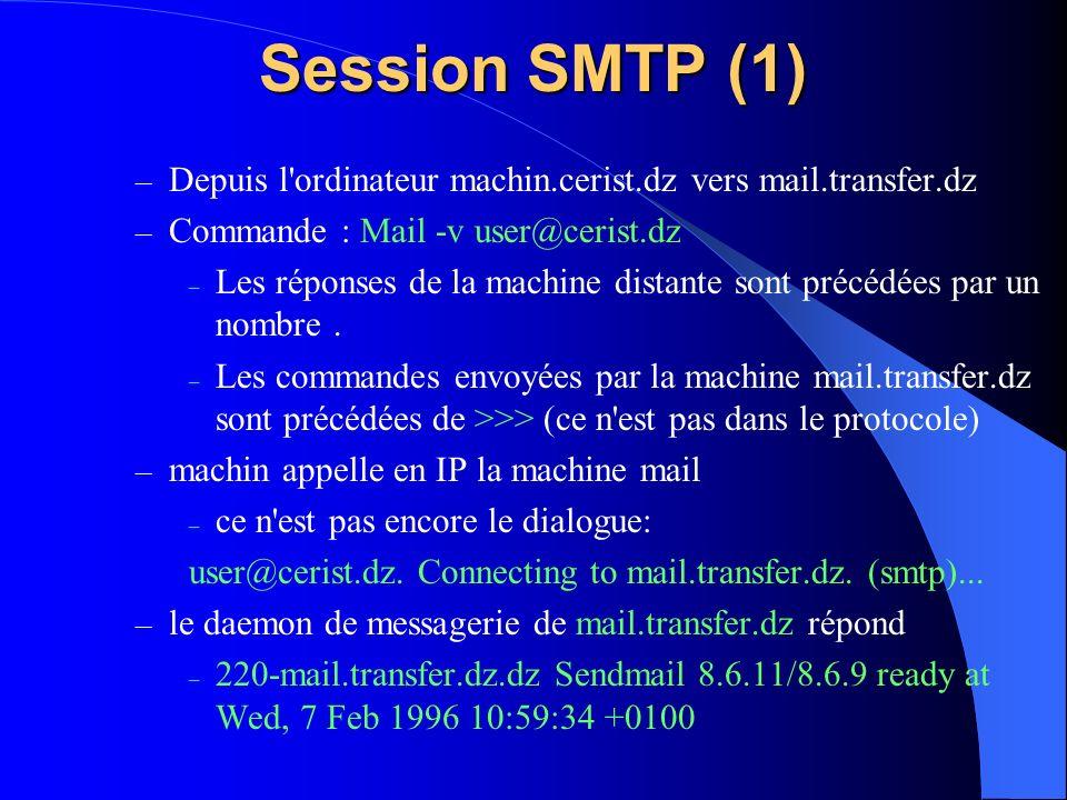 Session SMTP (1) – Depuis l'ordinateur machin.cerist.dz vers mail.transfer.dz – Commande : Mail -v user@cerist.dz – Les réponses de la machine distant