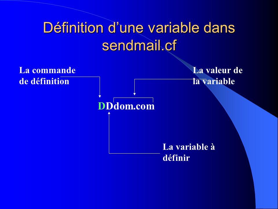 Définition dune variable dans sendmail.cf DDdom.com La commande de définition La variable à définir La valeur de la variable