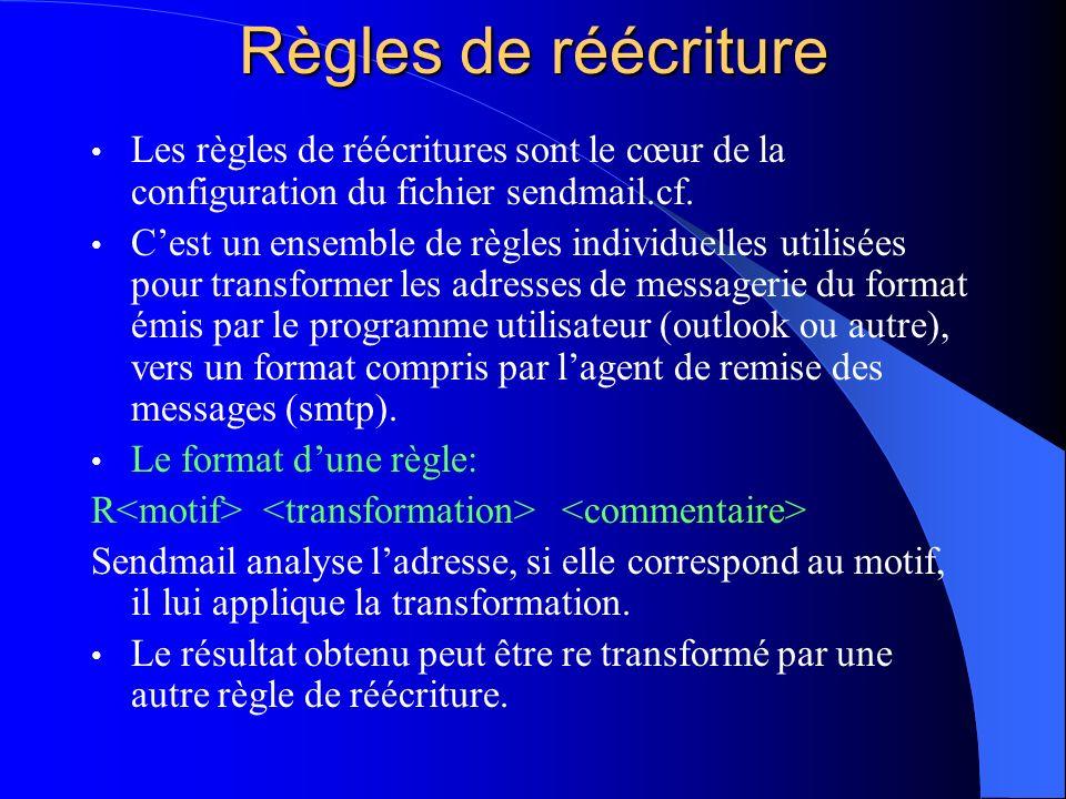 Règles de réécriture Les règles de réécritures sont le cœur de la configuration du fichier sendmail.cf. Cest un ensemble de règles individuelles utili