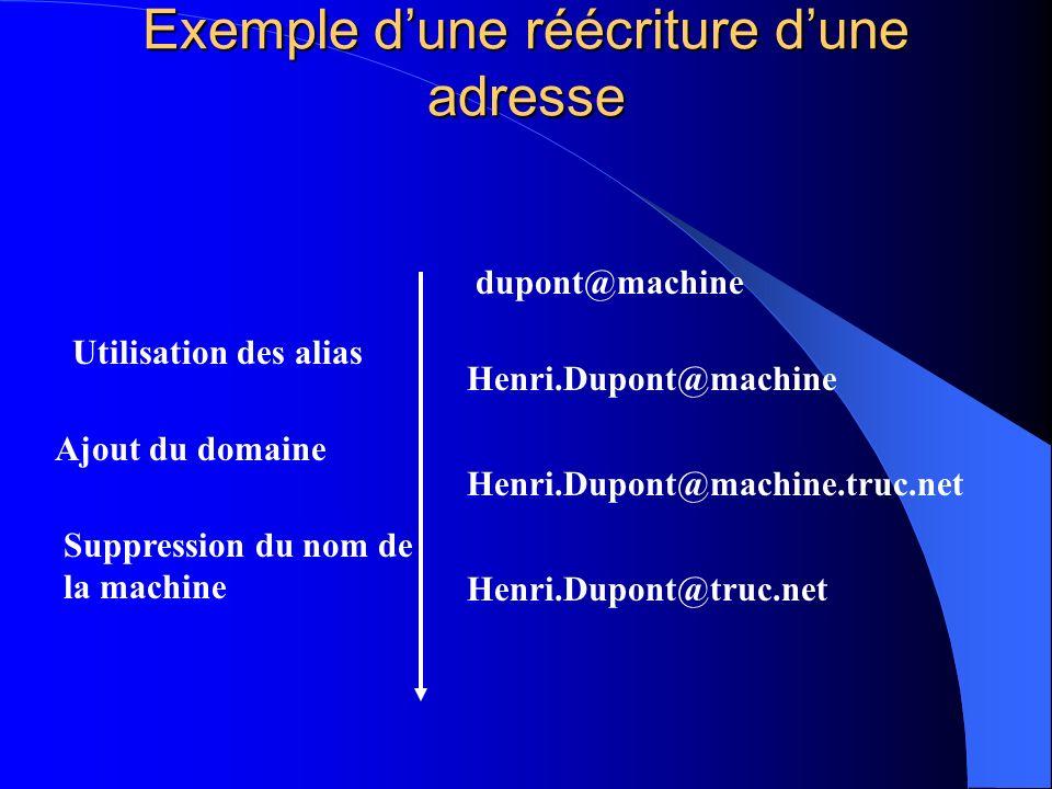 Exemple dune réécriture dune adresse dupont@machine Henri.Dupont@machine Henri.Dupont@machine.truc.net Henri.Dupont@truc.net Utilisation des alias Ajo