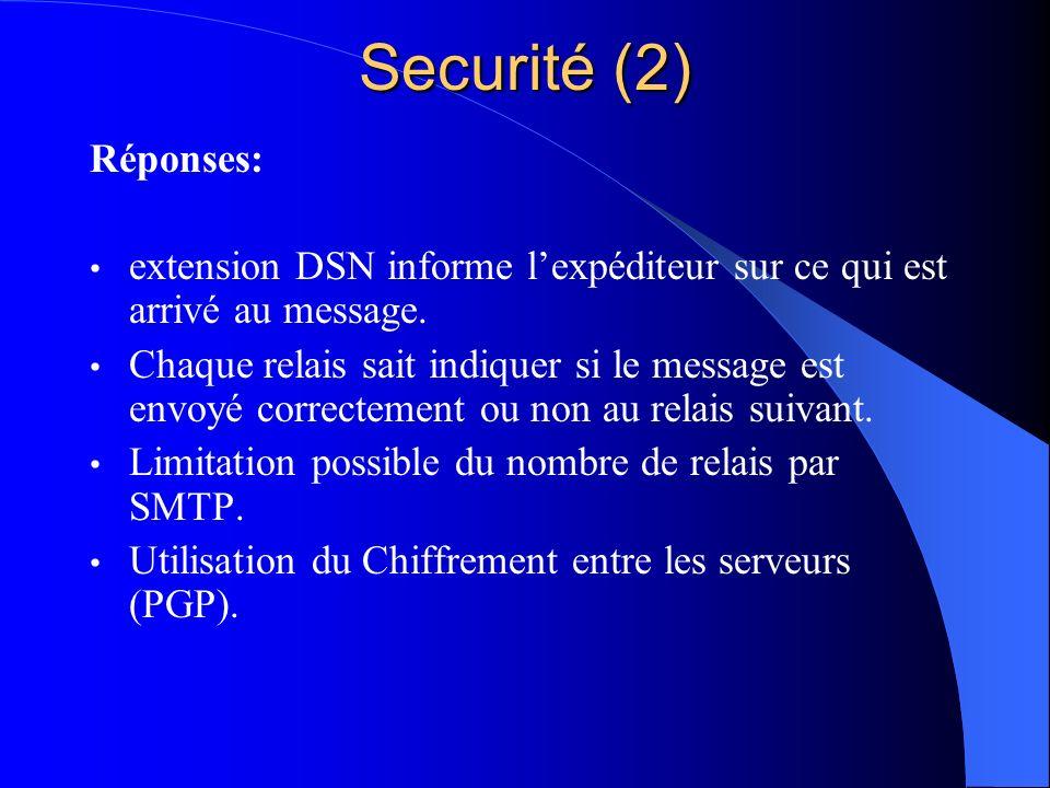 Securité (2) Réponses: extension DSN informe lexpéditeur sur ce qui est arrivé au message. Chaque relais sait indiquer si le message est envoyé correc