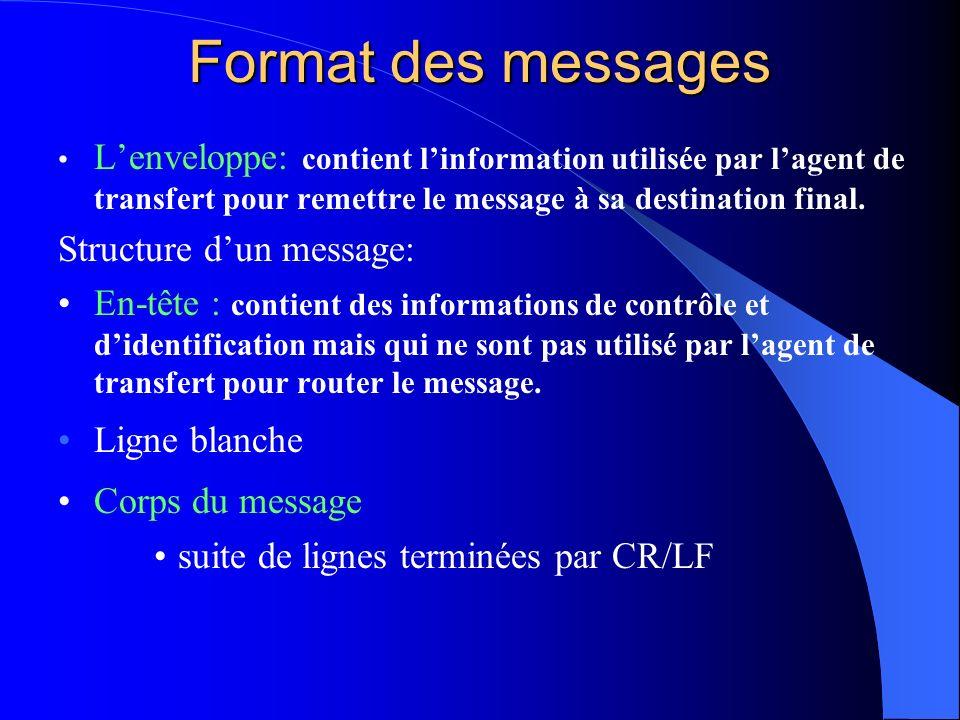 Lenveloppe: contient linformation utilisée par lagent de transfert pour remettre le message à sa destination final. Structure dun message: En-tête : c