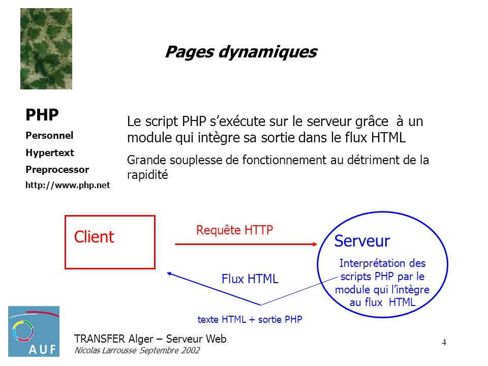 TRANSFER Alger – Serveur Web Nicolas Larrousse Septembre 2002 4 Pages dynamiques Le script PHP sexécute sur le serveur grâce à un module qui intègre sa sortie dans le flux HTML Grande souplesse de fonctionnement au détriment de la rapidité PHP Personnel Hypertext Preprocessor http://www.php.net Serveur Interprétation des scripts PHP par le module qui lintègre au flux HTML Client Flux HTML texte HTML + sortie PHP Requête HTTP