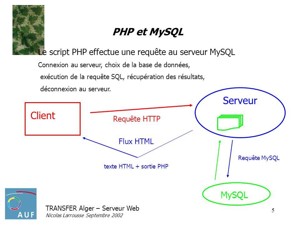 TRANSFER Alger – Serveur Web Nicolas Larrousse Septembre 2002 5 PHP et MySQL Le script PHP effectue une requête au serveur MySQL Connexion au serveur, choix de la base de données, exécution de la requête SQL, récupération des résultats, déconnexion au serveur.