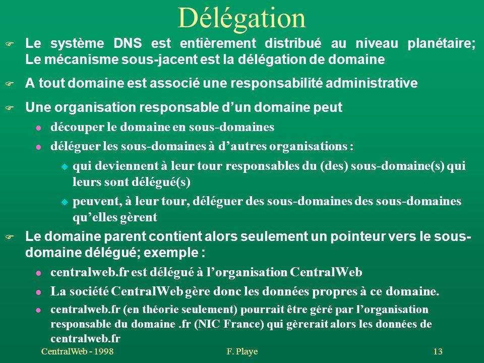 CentralWeb - 1998F. Playe 13 Délégation F Le système DNS est entièrement distribué au niveau planétaire; Le mécanisme sous-jacent est la délégation de