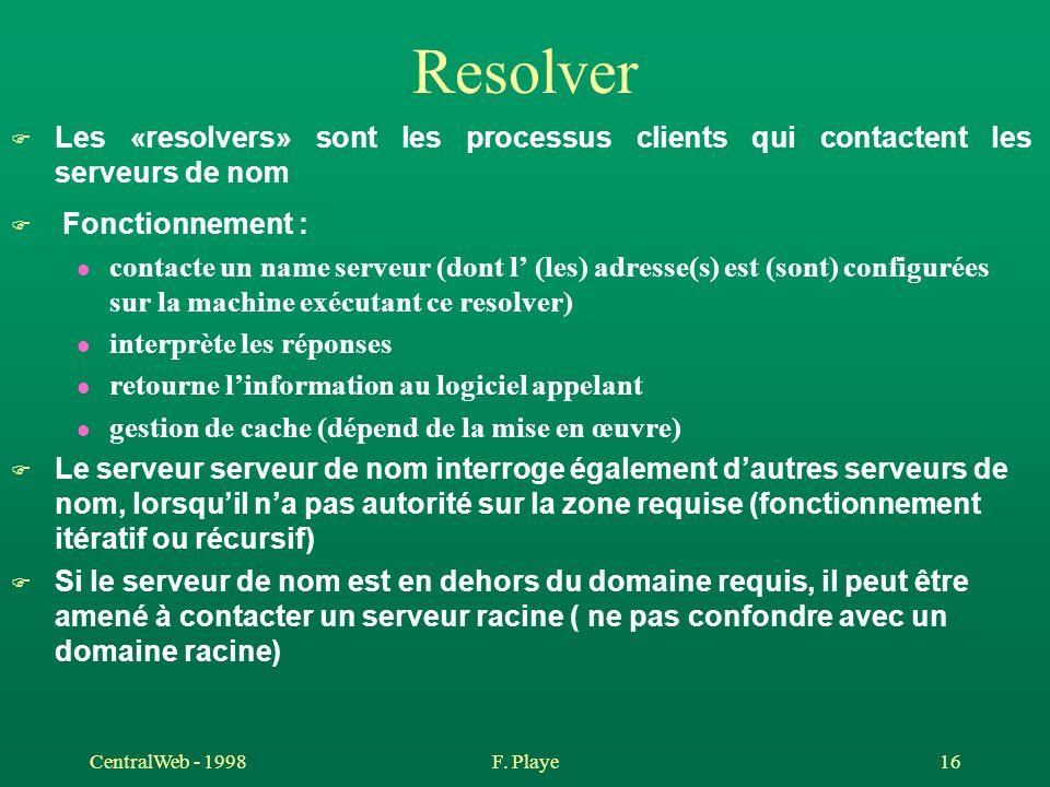 CentralWeb - 1998F. Playe 16 Resolver F Les «resolvers» sont les processus clients qui contactent les serveurs de nom F Fonctionnement : l contacte un
