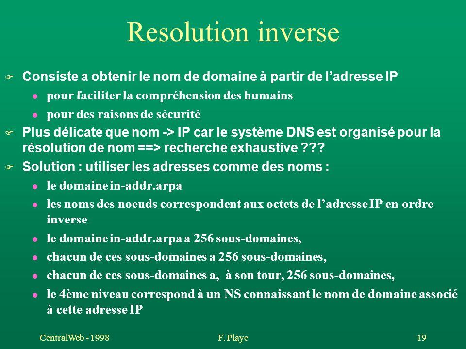 CentralWeb - 1998F. Playe 19 Resolution inverse F Consiste a obtenir le nom de domaine à partir de ladresse IP l pour faciliter la compréhension des h
