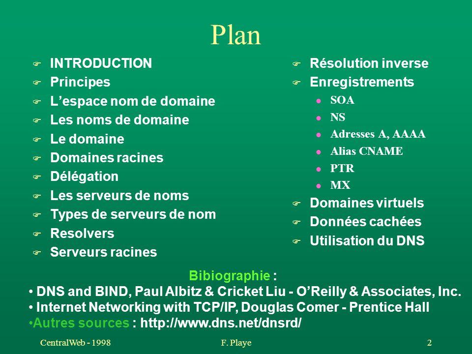 CentralWeb - 1998F. Playe 2 Plan F INTRODUCTION F Principes F Lespace nom de domaine F Les noms de domaine F Le domaine F Domaines racines F Délégatio