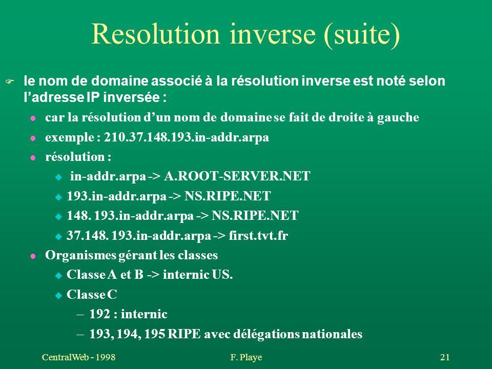 CentralWeb - 1998F. Playe 21 Resolution inverse (suite) F le nom de domaine associé à la résolution inverse est noté selon ladresse IP inversée : l ca