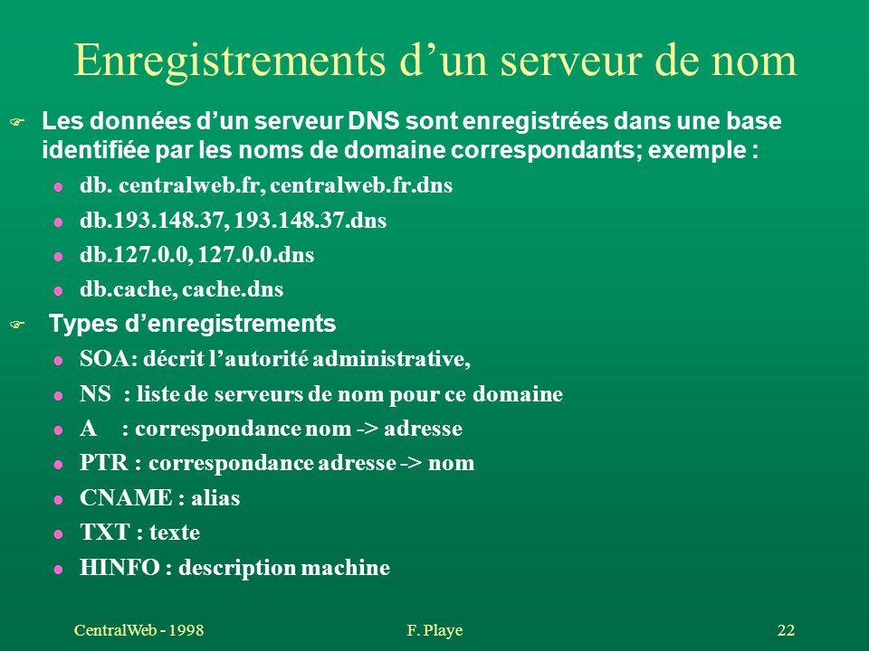 CentralWeb - 1998F. Playe 22 Enregistrements dun serveur de nom F Les données dun serveur DNS sont enregistrées dans une base identifiée par les noms