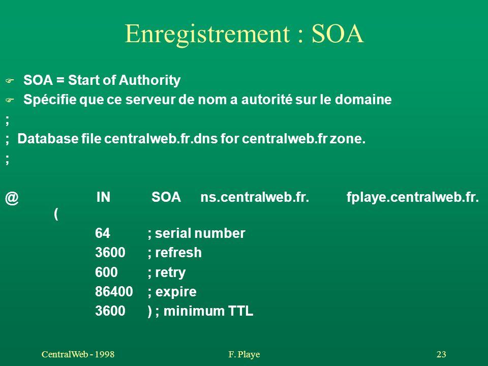 CentralWeb - 1998F. Playe 23 Enregistrement : SOA F SOA = Start of Authority F Spécifie que ce serveur de nom a autorité sur le domaine ; ; Database f