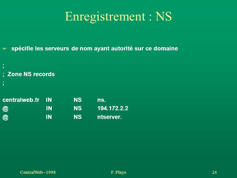 CentralWeb - 1998F. Playe 24 Enregistrement : NS F spécifie les serveurs de nom ayant autorité sur ce domaine ; ; Zone NS records ; centralweb.fr INNS