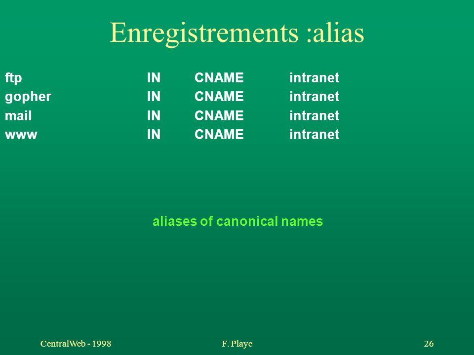 CentralWeb - 1998F. Playe 26 Enregistrements :alias ftp INCNAMEintranet gopher INCNAMEintranet mail INCNAMEintranet www INCNAMEintranet aliases of can