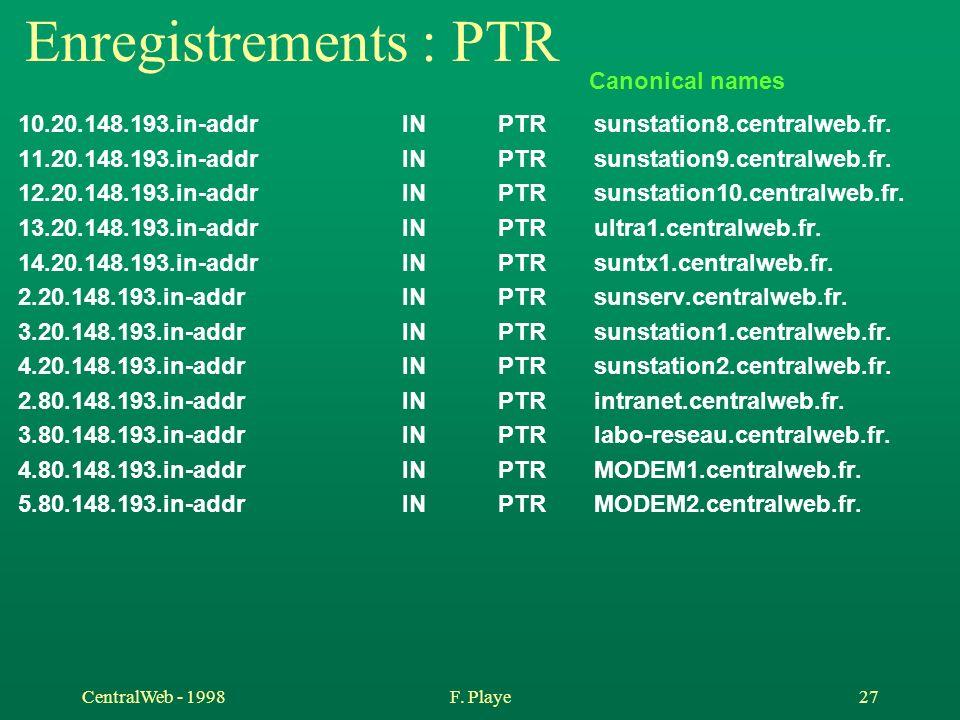 CentralWeb - 1998F. Playe 27 Enregistrements : PTR 10.20.148.193.in-addr INPTRsunstation8.centralweb.fr. 11.20.148.193.in-addr INPTRsunstation9.centra