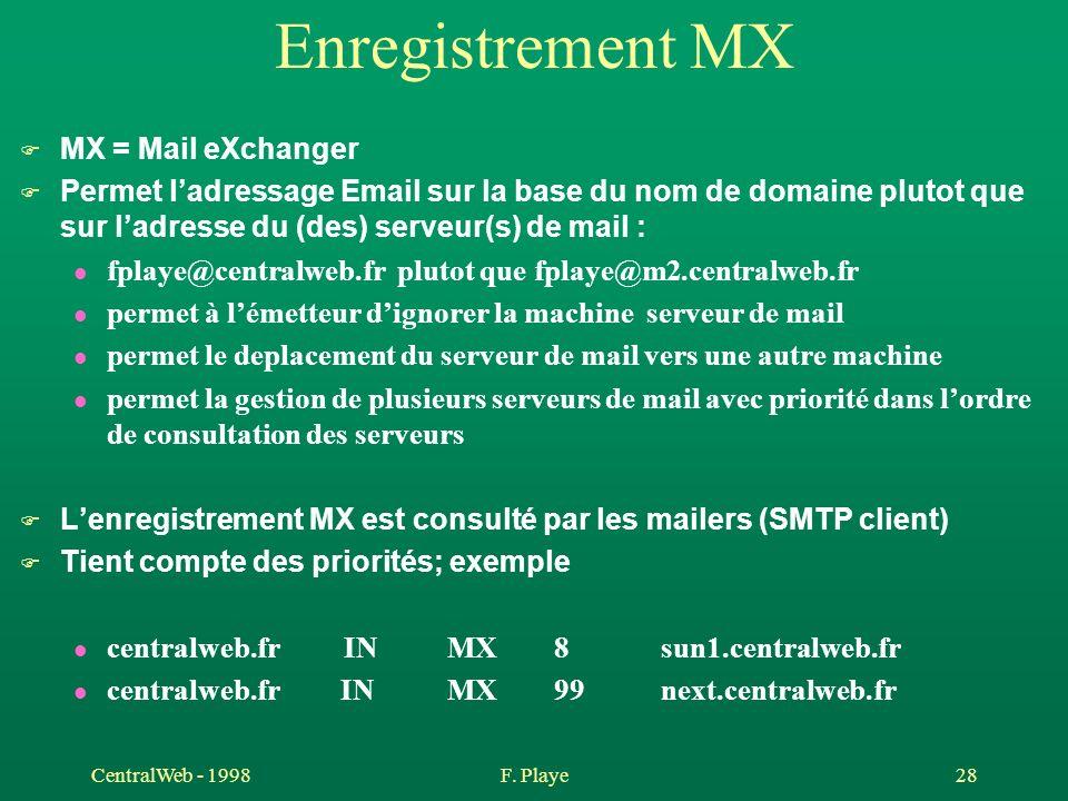 CentralWeb - 1998F. Playe 28 Enregistrement MX F MX = Mail eXchanger F Permet ladressage Email sur la base du nom de domaine plutot que sur ladresse d