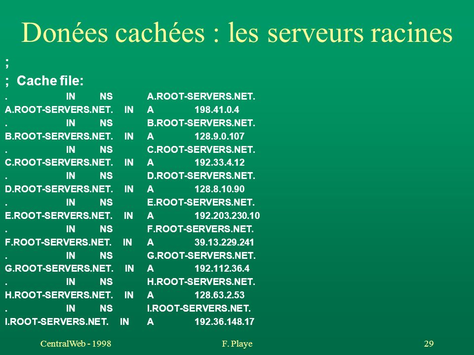 CentralWeb - 1998F. Playe 29 Donées cachées : les serveurs racines ; ; Cache file:. INNSA.ROOT-SERVERS.NET. A.ROOT-SERVERS.NET. INA198.41.0.4. INNSB.R