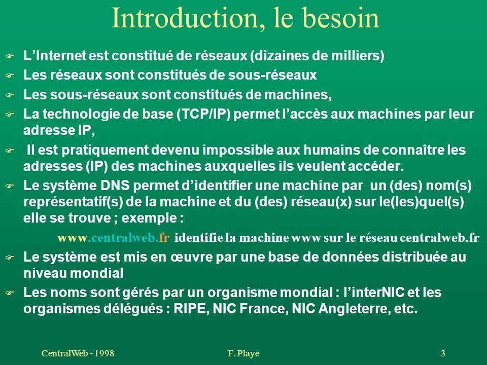 CentralWeb - 1998F. Playe 3 Introduction, le besoin F LInternet est constitué de réseaux (dizaines de milliers) F Les réseaux sont constitués de sous-