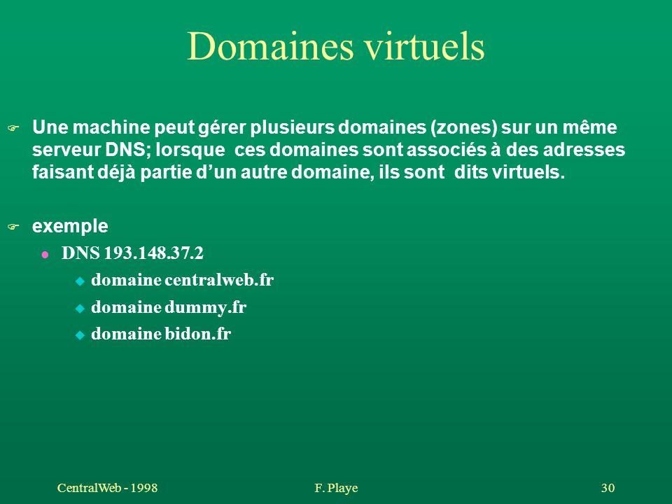 CentralWeb - 1998F. Playe 30 Domaines virtuels F Une machine peut gérer plusieurs domaines (zones) sur un même serveur DNS; lorsque ces domaines sont