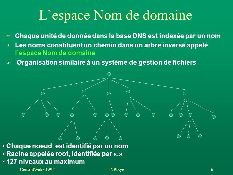 CentralWeb - 1998F. Playe 6 Lespace Nom de domaine F Chaque unité de donnée dans la base DNS est indexée par un nom F Les noms constituent un chemin d