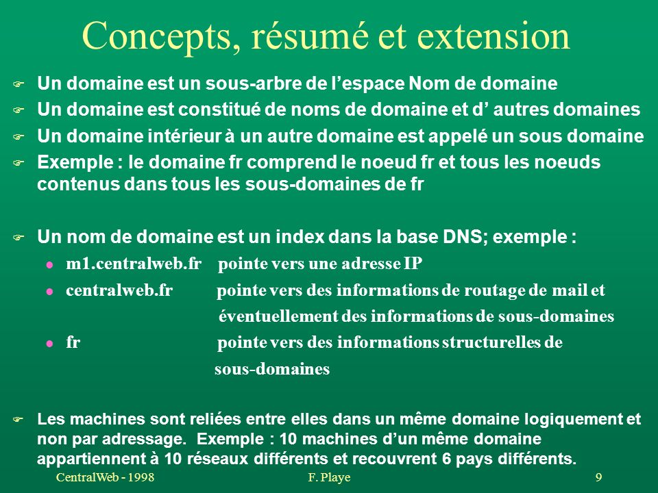 CentralWeb - 1998F. Playe 9 Concepts, résumé et extension F Un domaine est un sous-arbre de lespace Nom de domaine F Un domaine est constitué de noms