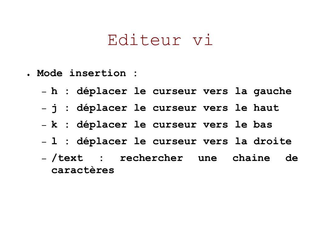 Editeur vi Mode insertion : – h : déplacer le curseur vers la gauche – j : déplacer le curseur vers le haut – k : déplacer le curseur vers le bas – l : déplacer le curseur vers la droite – /text : rechercher une chaine de caractères