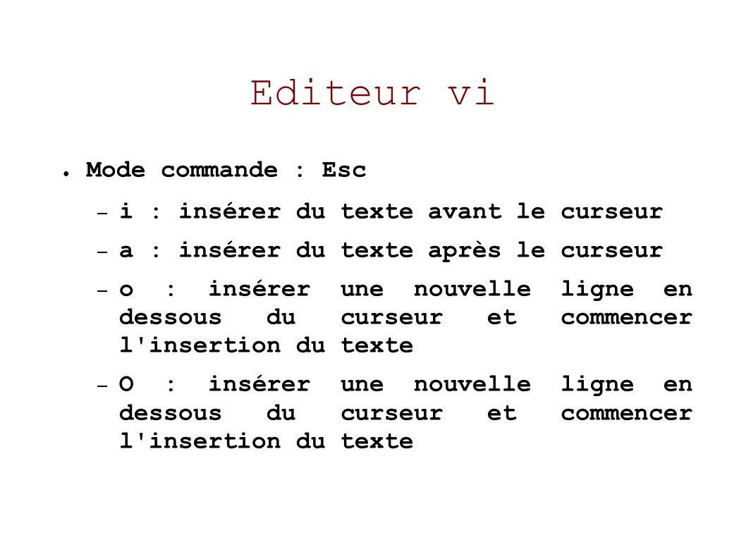Editeur vi Mode commande : Esc – i : insérer du texte avant le curseur – a : insérer du texte après le curseur – o : insérer une nouvelle ligne en dessous du curseur et commencer l insertion du texte – O : insérer une nouvelle ligne en dessous du curseur et commencer l insertion du texte