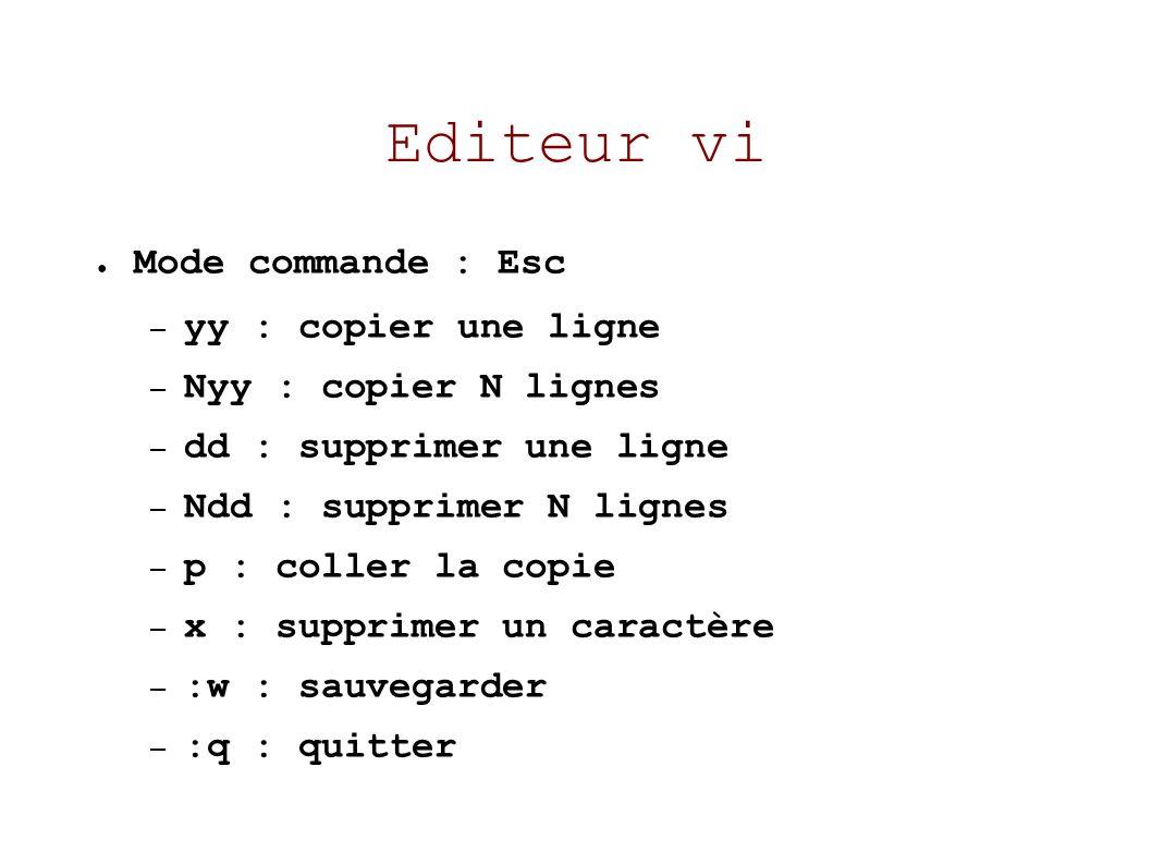 Editeur vi Mode commande : Esc – yy : copier une ligne – Nyy : copier N lignes – dd : supprimer une ligne – Ndd : supprimer N lignes – p : coller la copie – x : supprimer un caractère – :w : sauvegarder – :q : quitter