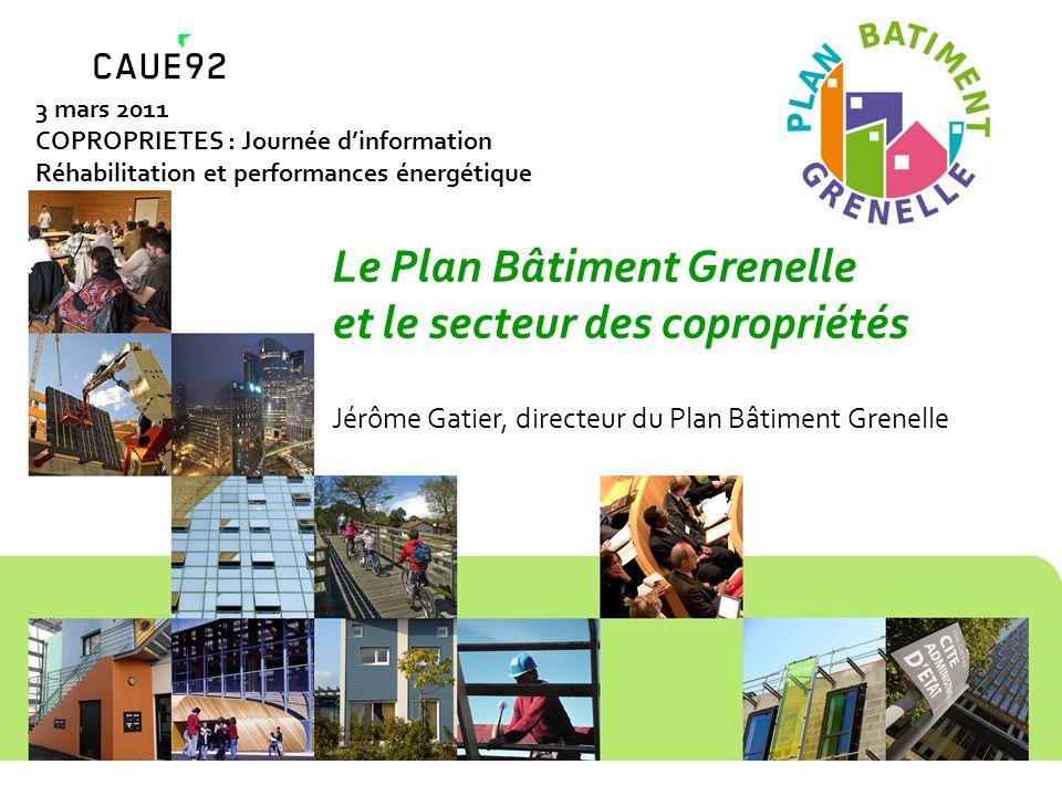 Sommaire Présentation du Plan Bâtiment Grenelle et de la politique française du Grenelle de lEnvironnement Impact sur le secteur des copropriétés : engager la rénovation énergétique de son logement et de sa copropriété