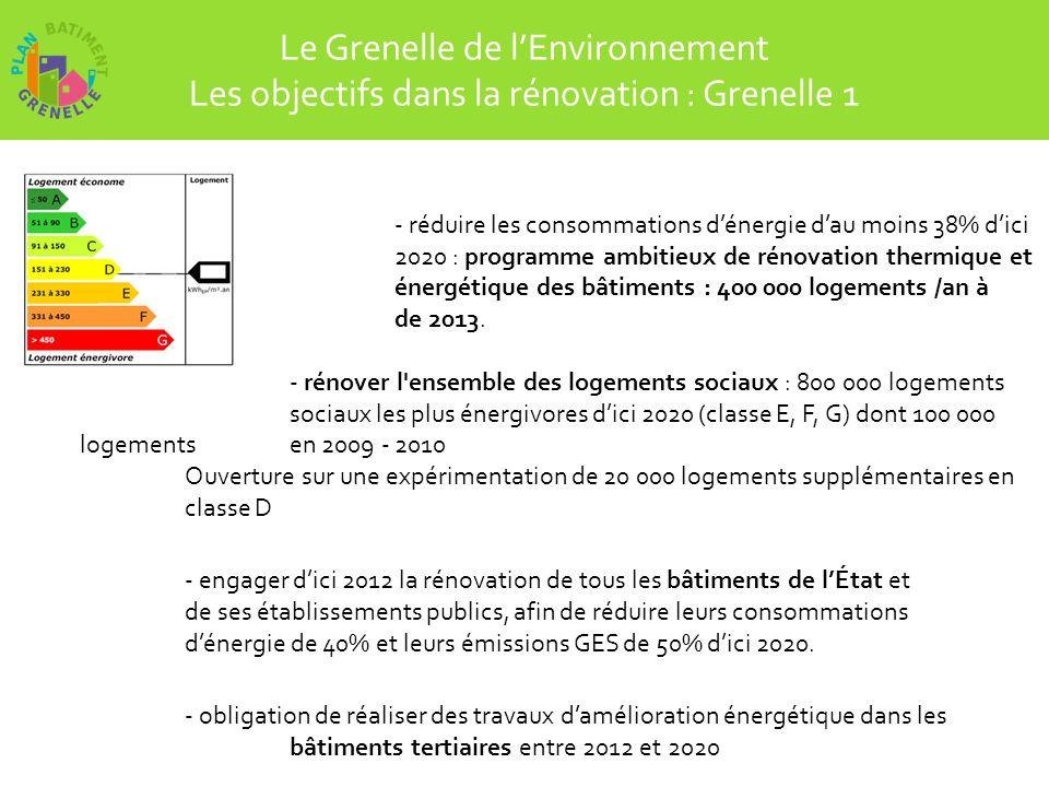 Le Grenelle de lEnvironnement Les chiffres clés de la copropriété Environ 25,2% des ménages sont en copropriété 30 % des logements en copropriété en région parisienne